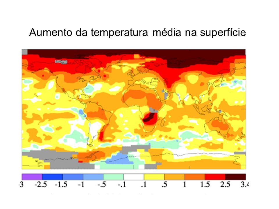 Aumento da temperatura média na superfície