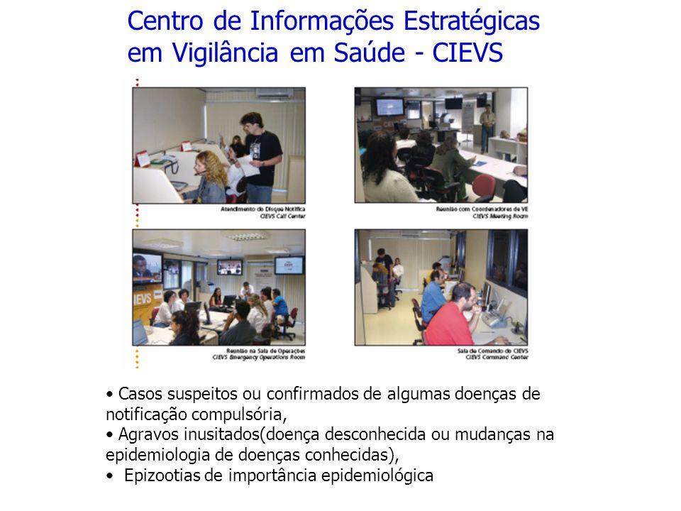 Centro de Informações Estratégicas em Vigilância em Saúde - CIEVS