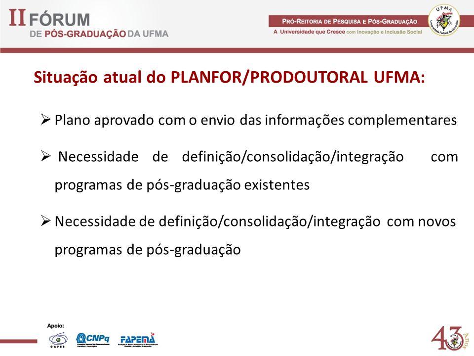 Situação atual do PLANFOR/PRODOUTORAL UFMA: