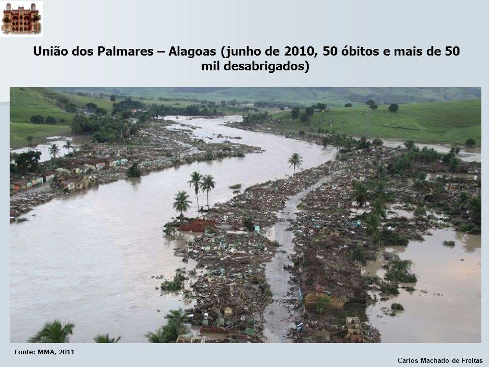União dos Palmares – Alagoas (junho de 2010, 50 óbitos e mais de 50 mil desabrigados)