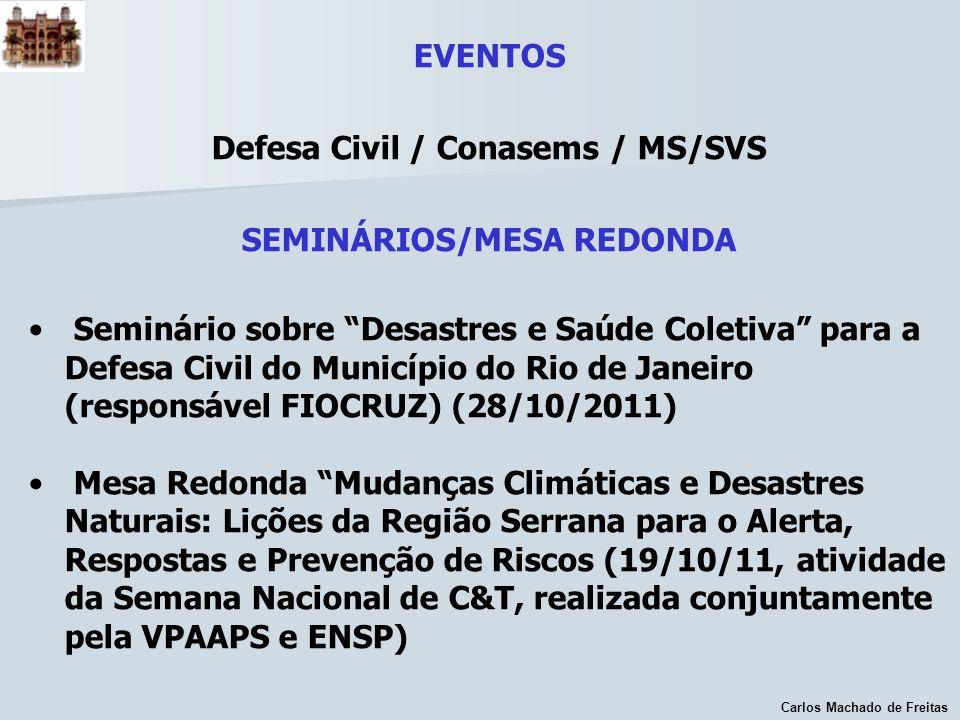 Defesa Civil / Conasems / MS/SVS SEMINÁRIOS/MESA REDONDA