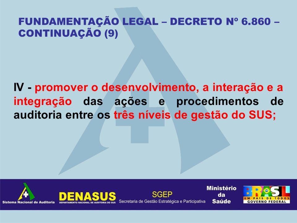 FUNDAMENTAÇÃO LEGAL – DECRETO Nº 6.860 – CONTINUAÇÃO (9)
