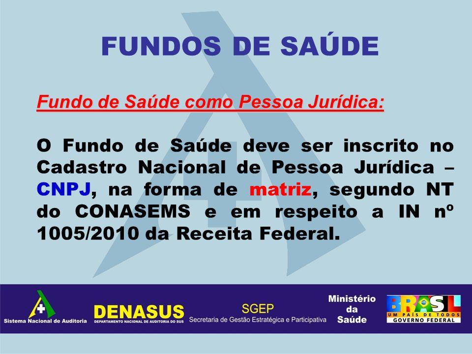 FUNDOS DE SAÚDE Fundo de Saúde como Pessoa Jurídica: