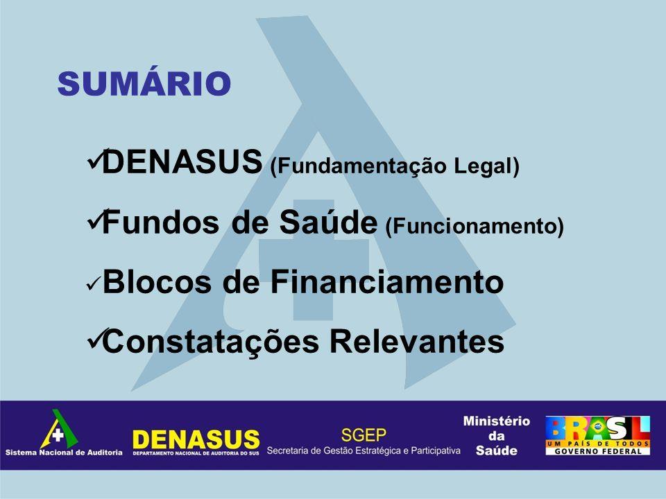 DENASUS (Fundamentação Legal) Fundos de Saúde (Funcionamento)