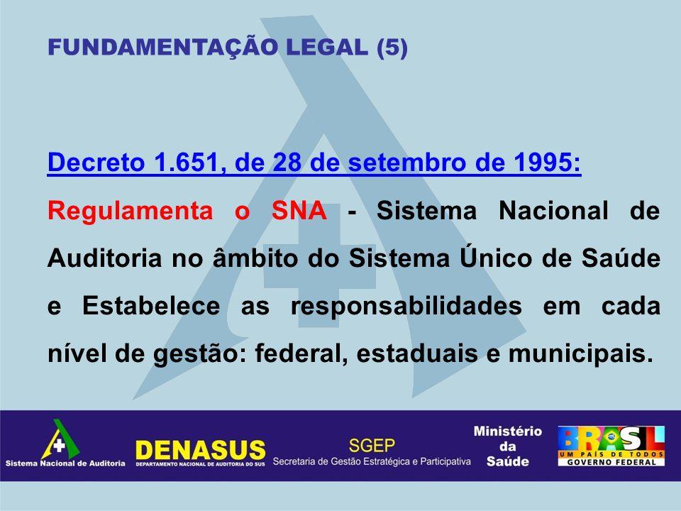Decreto 1.651, de 28 de setembro de 1995: