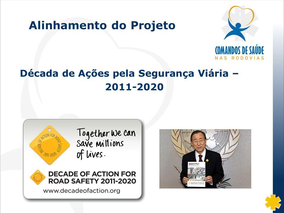 Década de Ações pela Segurança Viária – 2011-2020
