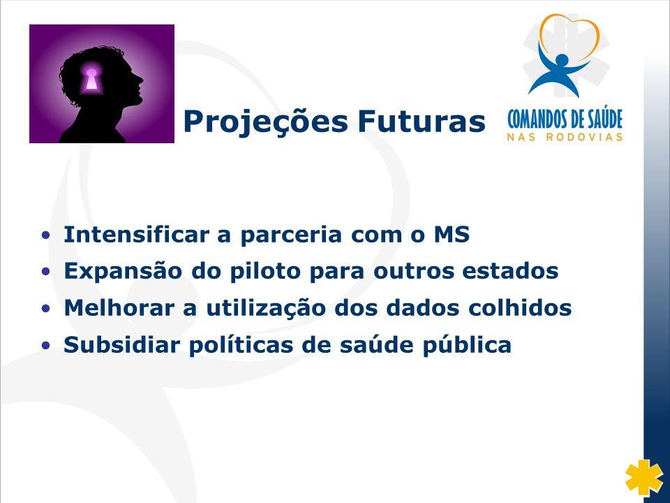 Projeções Futuras Intensificar a parceria com o MS