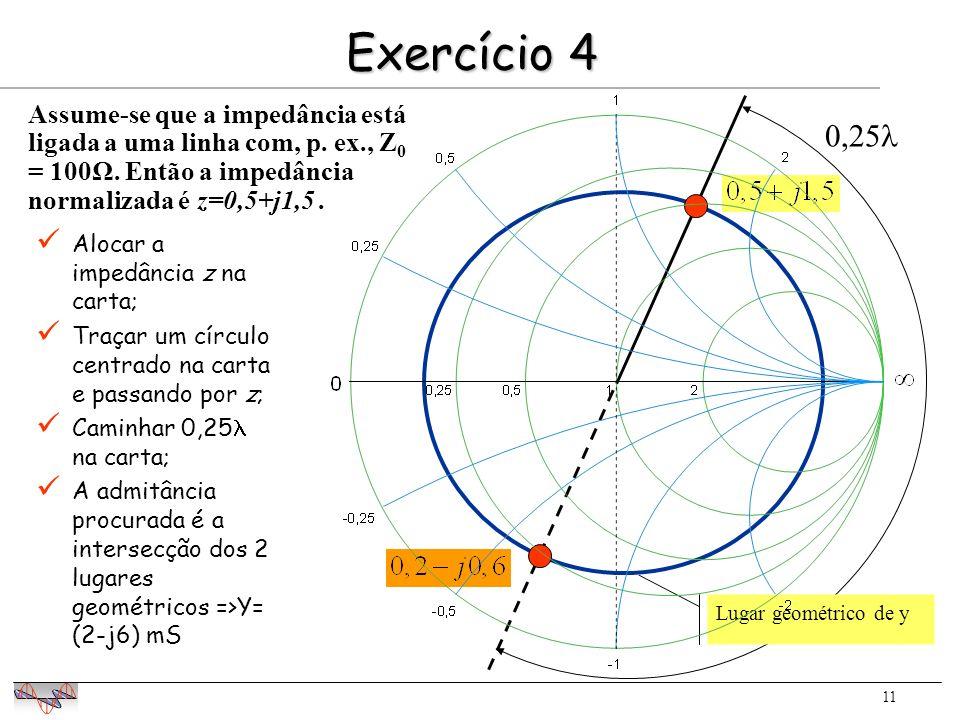 SEL310 Ondas eletromagnéticas
