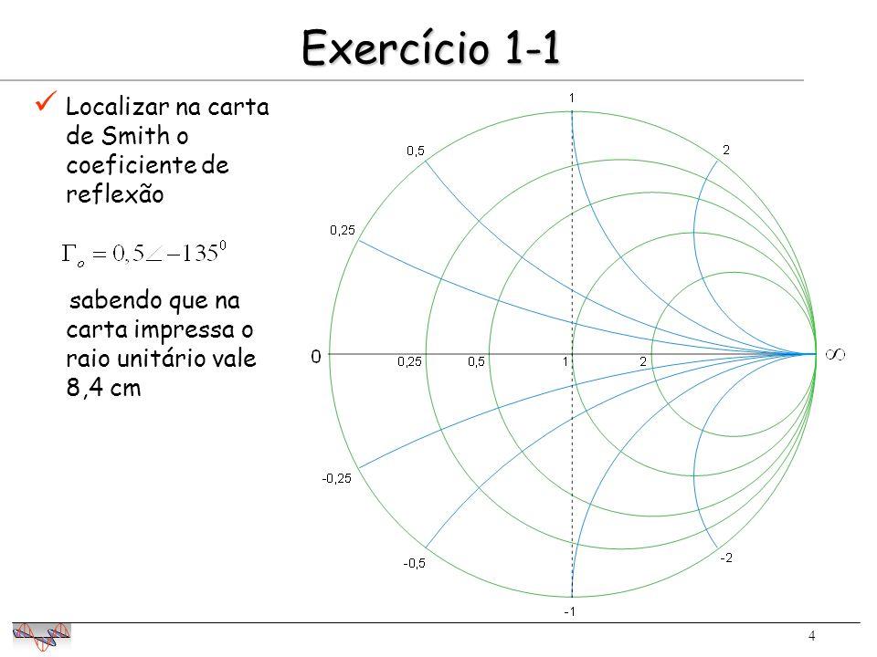 Exercício 1-1 Localizar na carta de Smith o coeficiente de reflexão