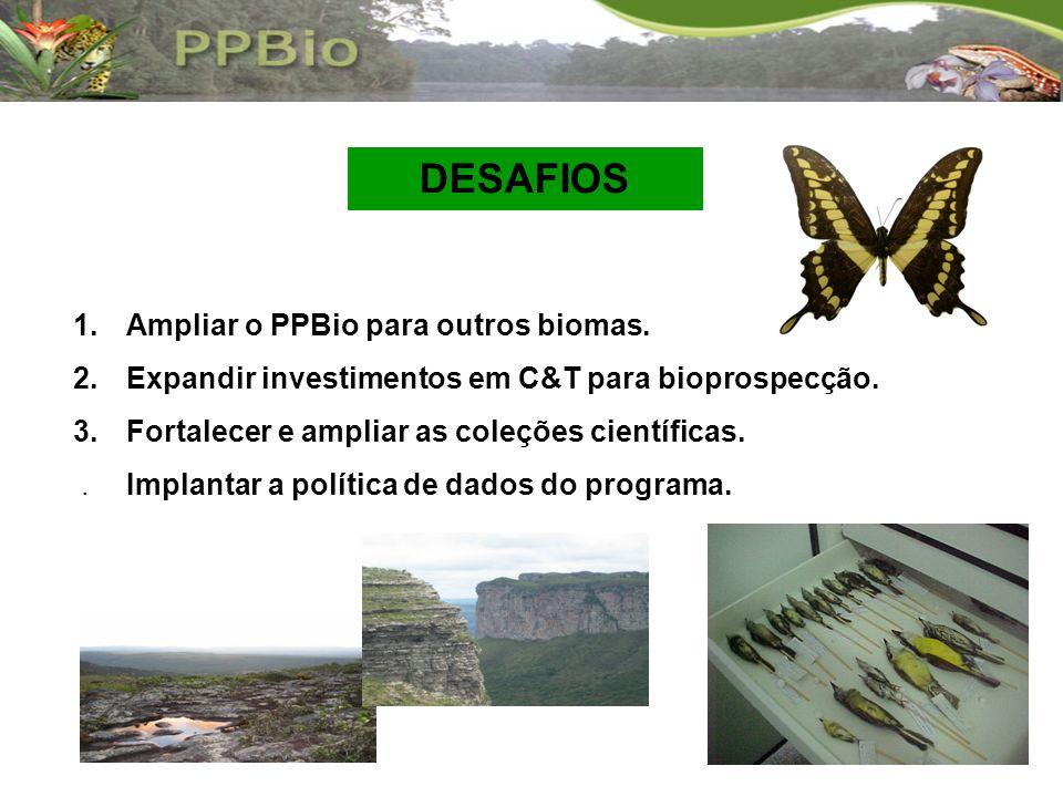 DESAFIOS Ampliar o PPBio para outros biomas.