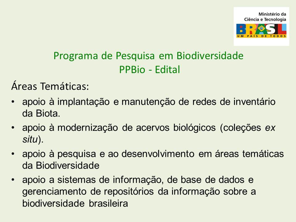 Programa de Pesquisa em Biodiversidade PPBio - Edital