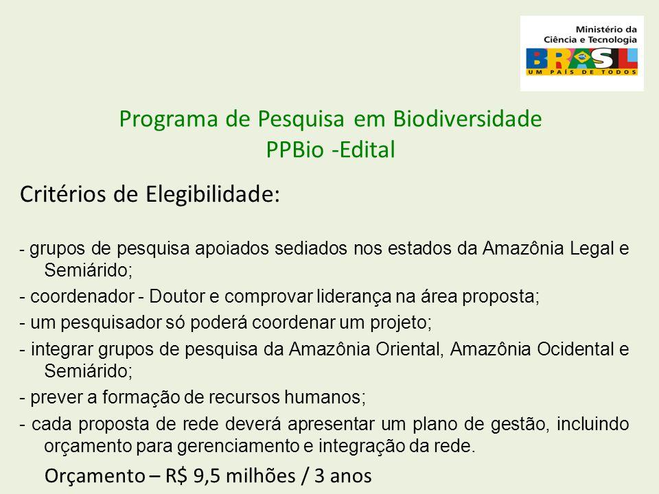 Programa de Pesquisa em Biodiversidade PPBio -Edital