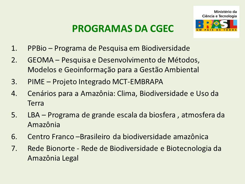 PROGRAMAS DA CGEC PPBio – Programa de Pesquisa em Biodiversidade