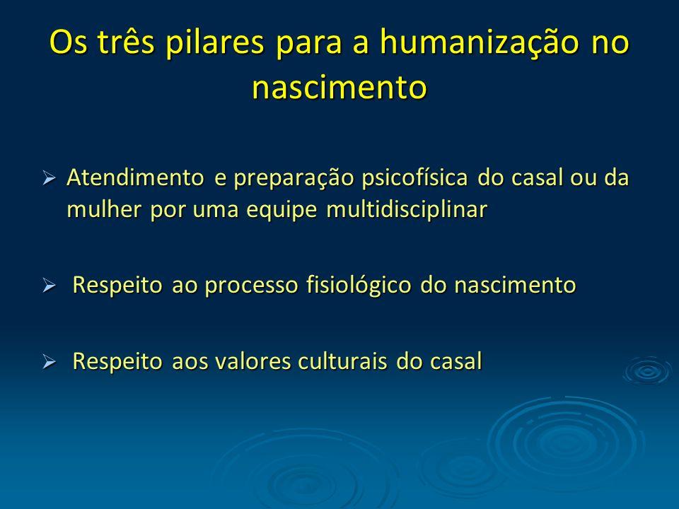 Os três pilares para a humanização no nascimento
