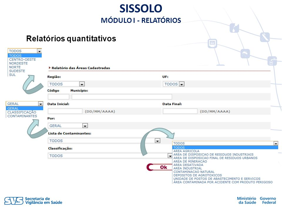 SISSOLO MÓDULO I - RELATÓRIOS Relatórios quantitativos
