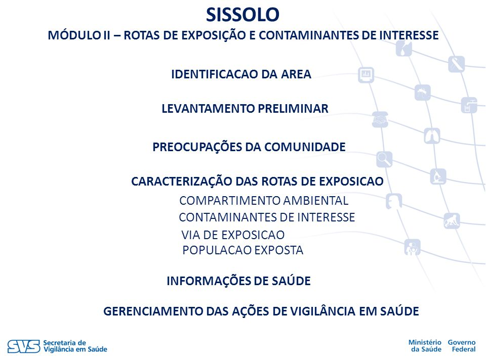 MÓDULO II – ROTAS DE EXPOSIÇÃO E CONTAMINANTES DE INTERESSE