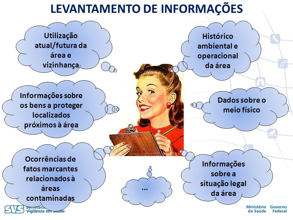 LEVANTAMENTO DE INFORMAÇÕES