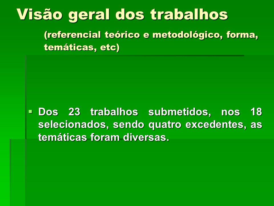 Visão geral dos trabalhos. (referencial teórico e metodológico, forma,