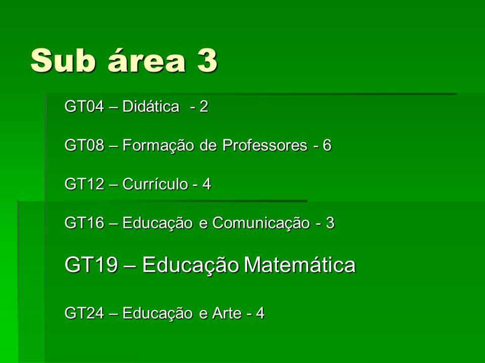 Sub área 3 GT19 – Educação Matemática GT04 – Didática - 2