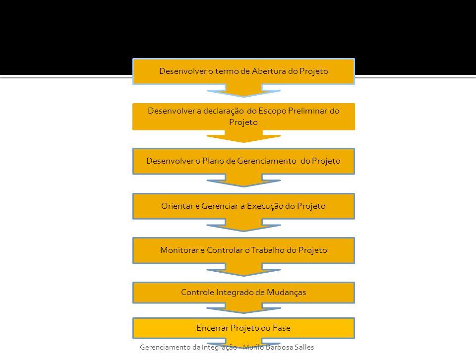 Desenvolver o termo de Abertura do Projeto