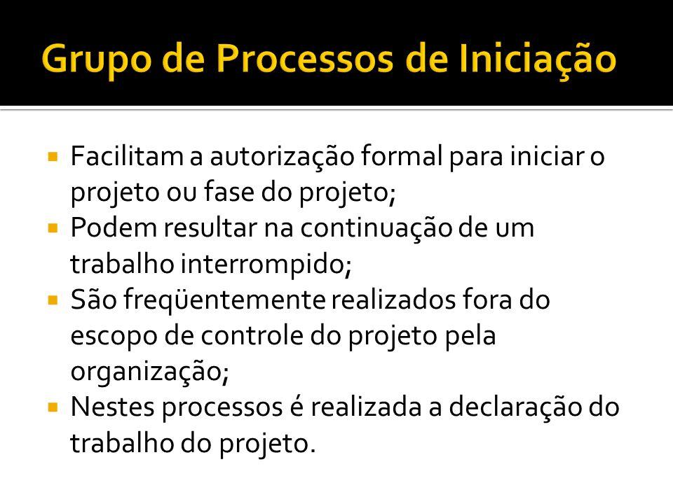 Grupo de Processos de Iniciação