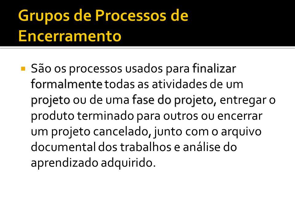 Grupos de Processos de Encerramento