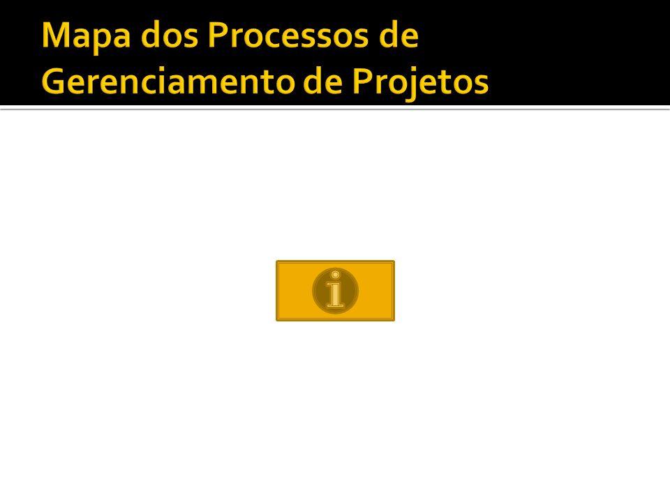 Mapa dos Processos de Gerenciamento de Projetos