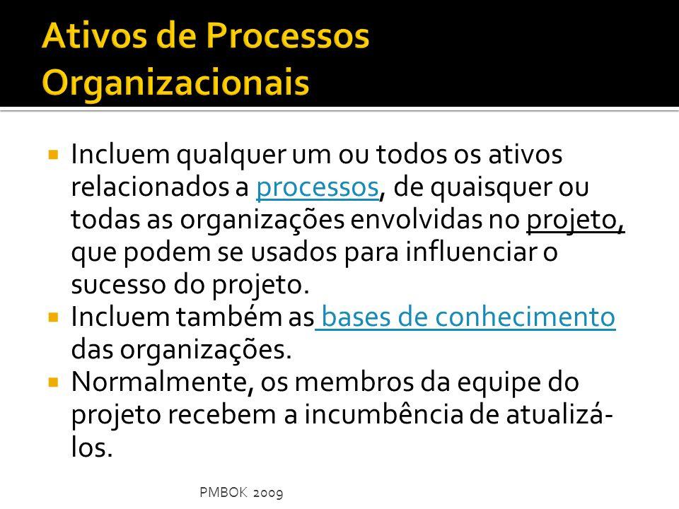 Ativos de Processos Organizacionais