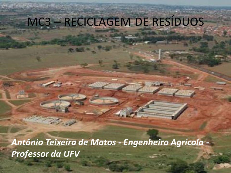 MC3 – RECICLAGEM DE RESÍDUOS