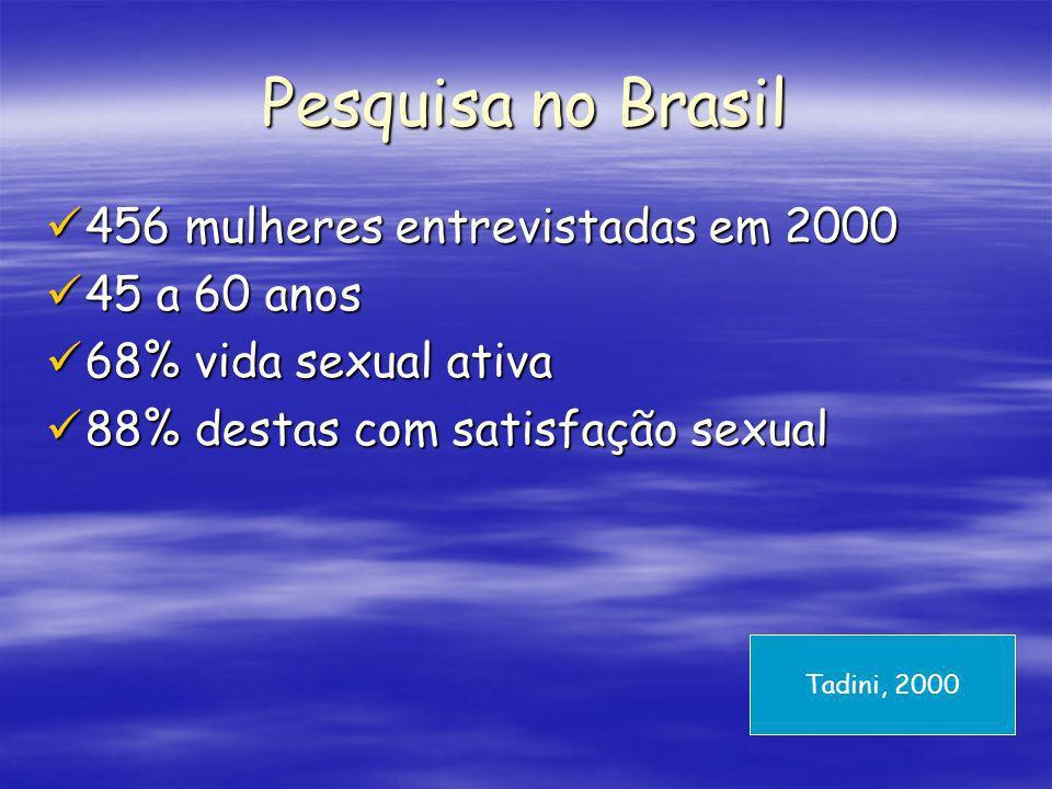 Pesquisa no Brasil 456 mulheres entrevistadas em 2000 45 a 60 anos