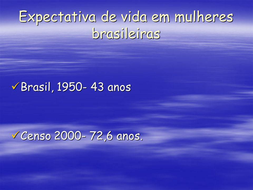 Expectativa de vida em mulheres brasileiras