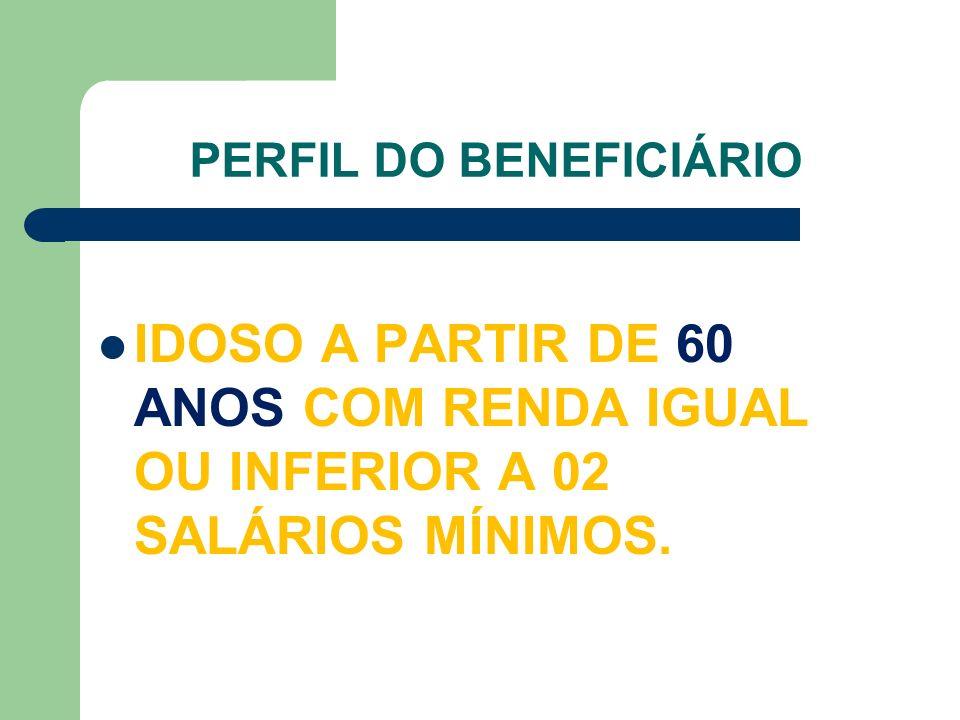PERFIL DO BENEFICIÁRIO