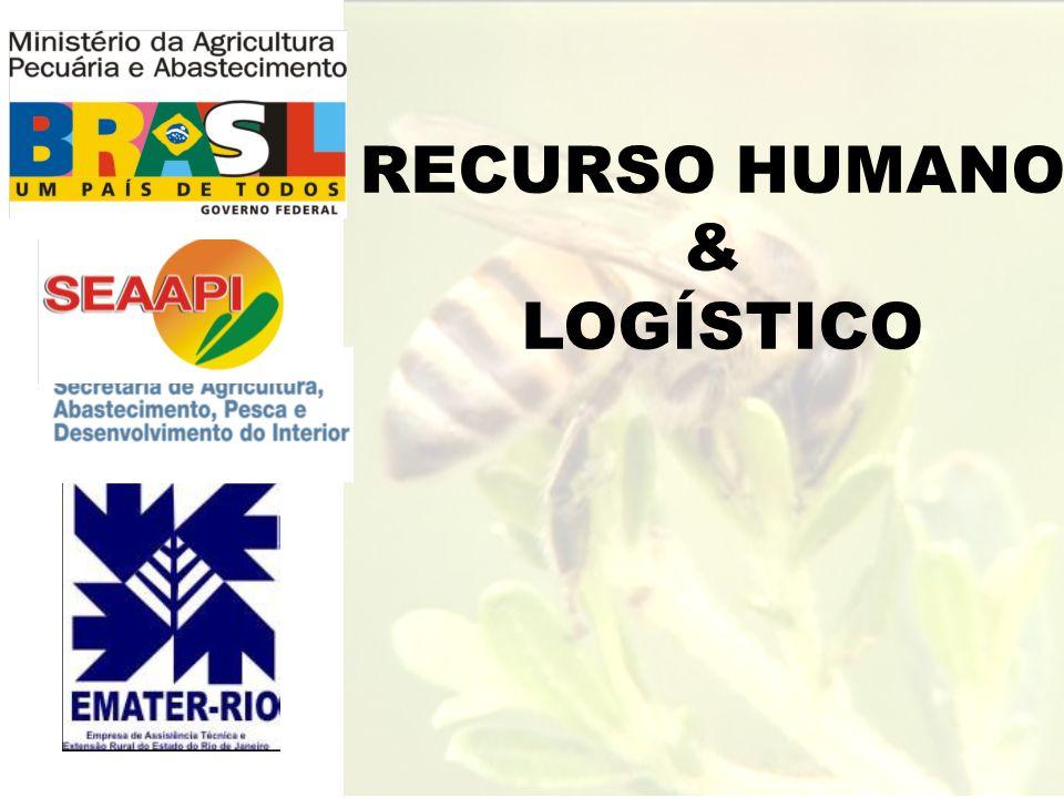 RECURSO HUMANO & LOGÍSTICO