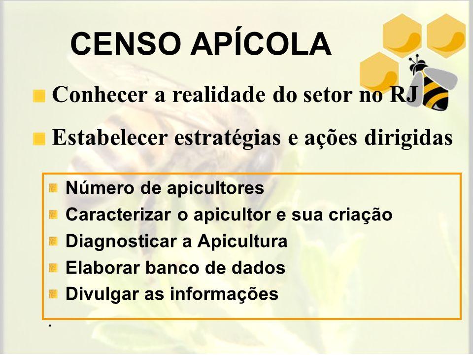 CENSO APÍCOLA Conhecer a realidade do setor no RJ