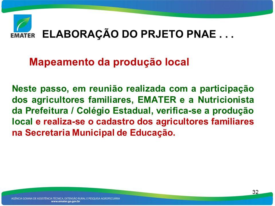 ELABORAÇÃO DO PRJETO PNAE . . .