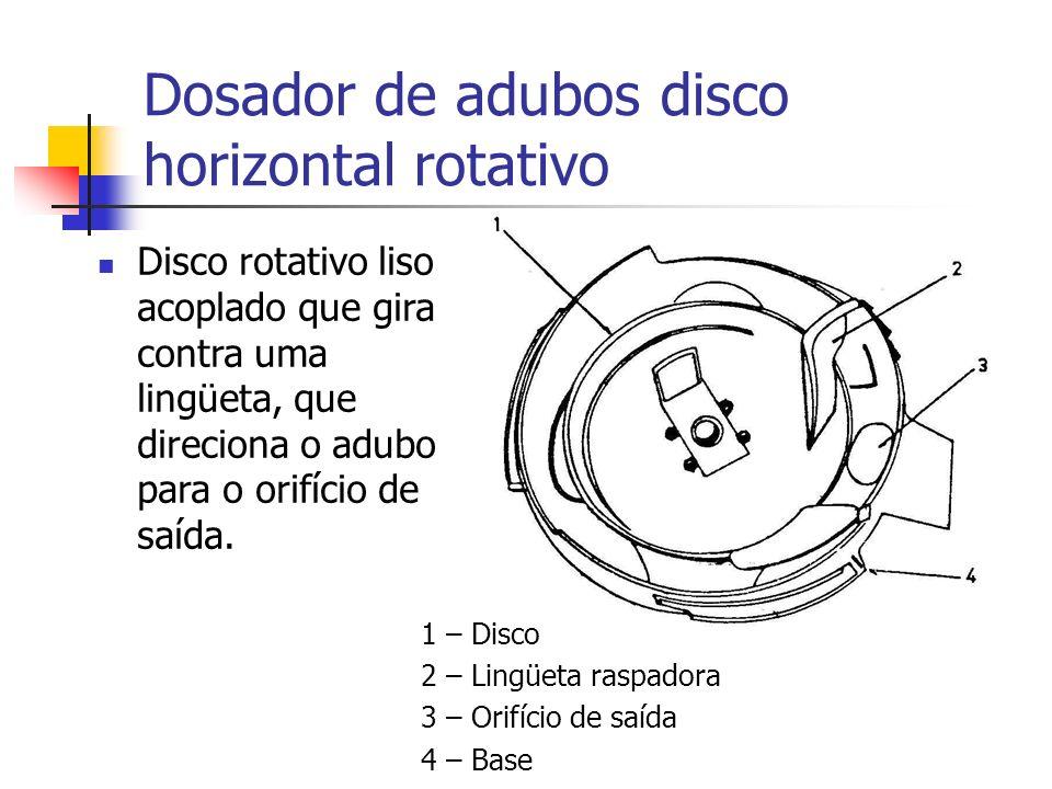 Dosador de adubos disco horizontal rotativo