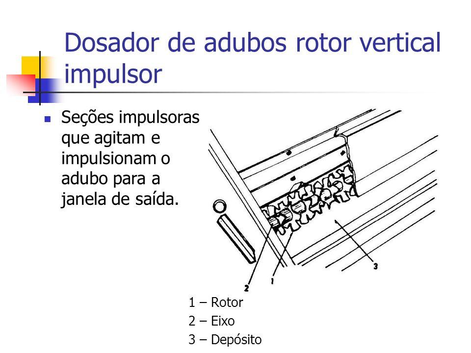 Dosador de adubos rotor vertical impulsor
