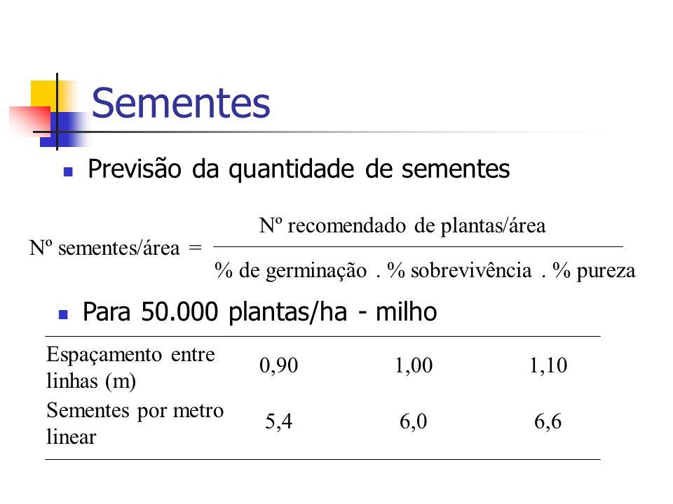 Sementes Previsão da quantidade de sementes