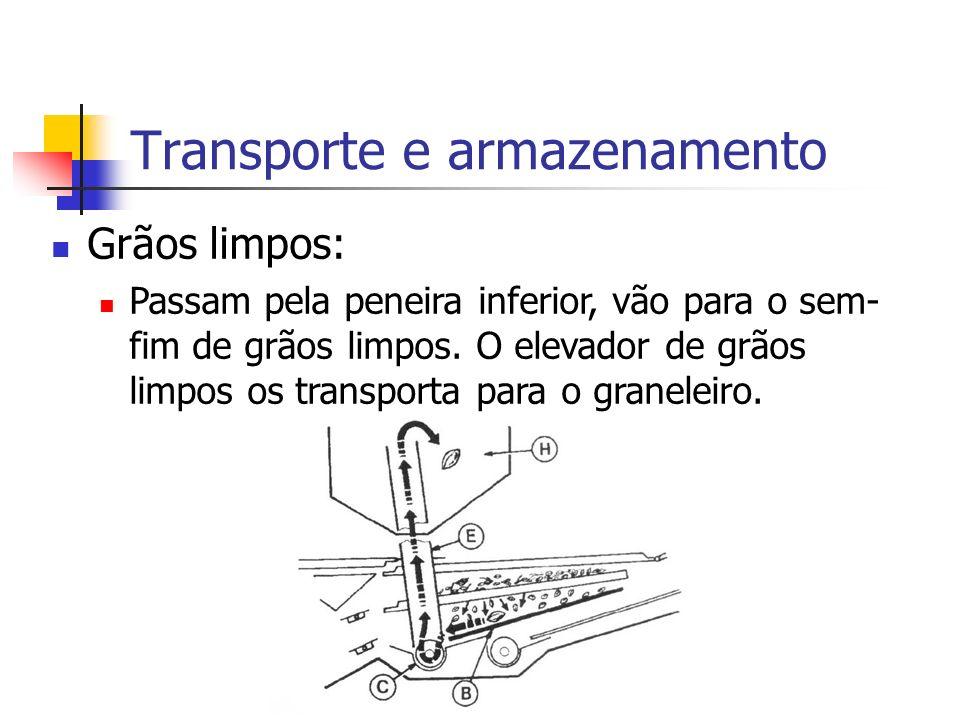 Transporte e armazenamento
