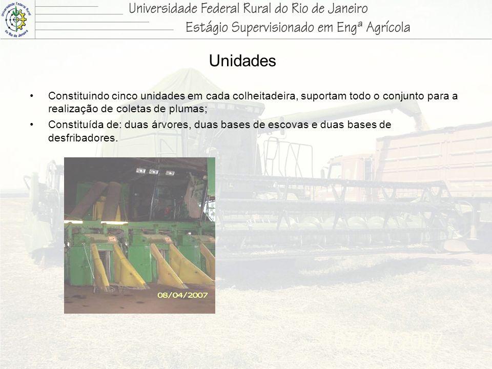 UnidadesConstituindo cinco unidades em cada colheitadeira, suportam todo o conjunto para a realização de coletas de plumas;