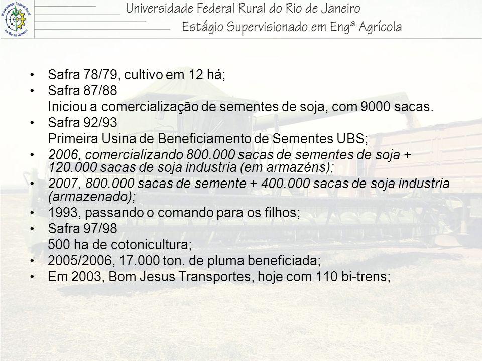 Safra 78/79, cultivo em 12 há;Safra 87/88. Iniciou a comercialização de sementes de soja, com 9000 sacas.