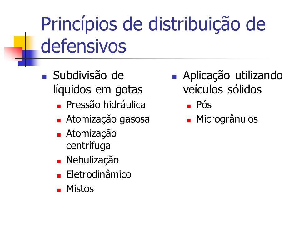 Princípios de distribuição de defensivos