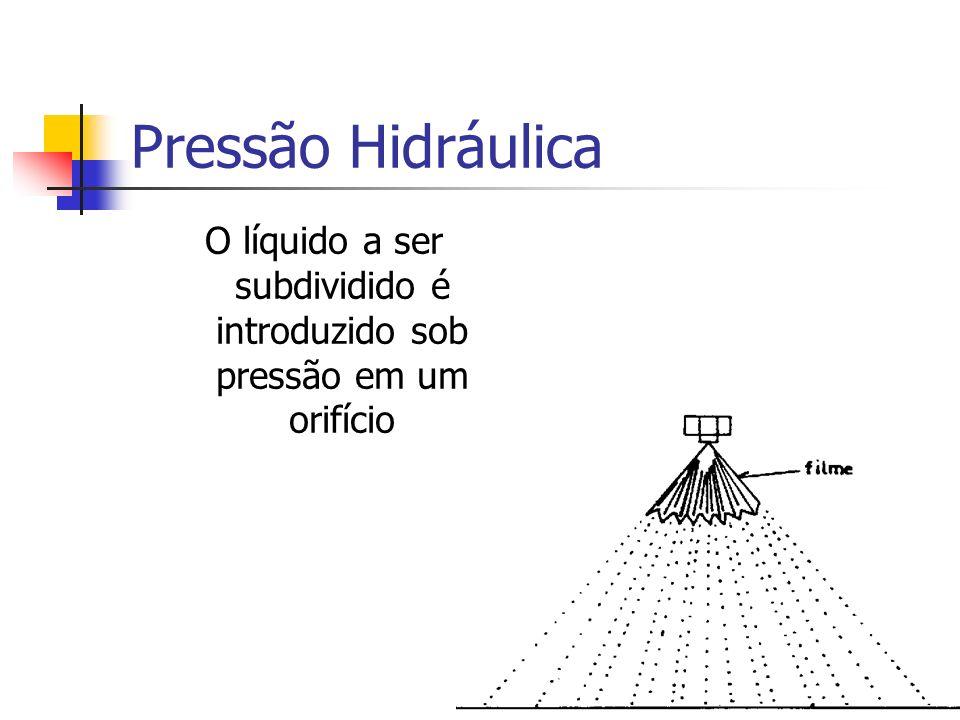 O líquido a ser subdividido é introduzido sob pressão em um orifício