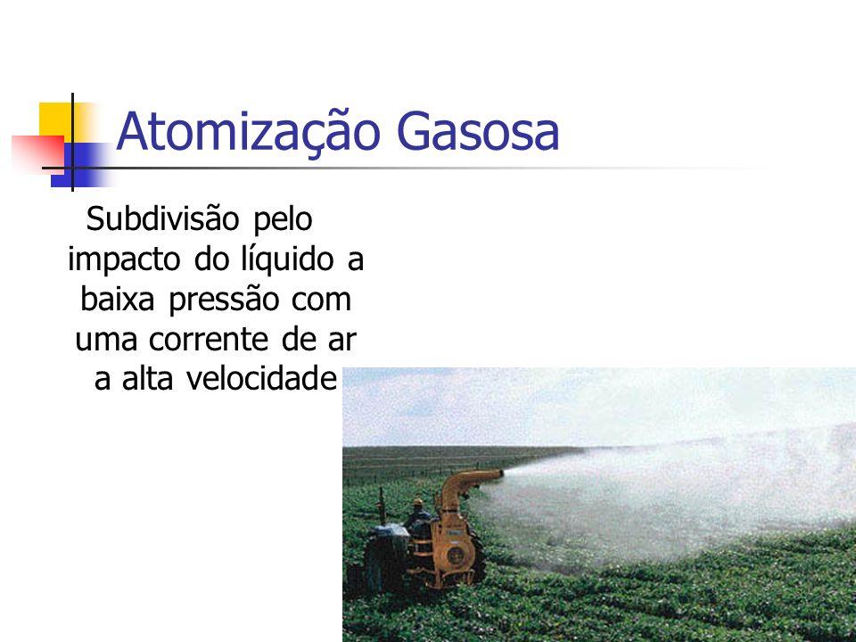 Atomização Gasosa Subdivisão pelo impacto do líquido a baixa pressão com uma corrente de ar a alta velocidade.