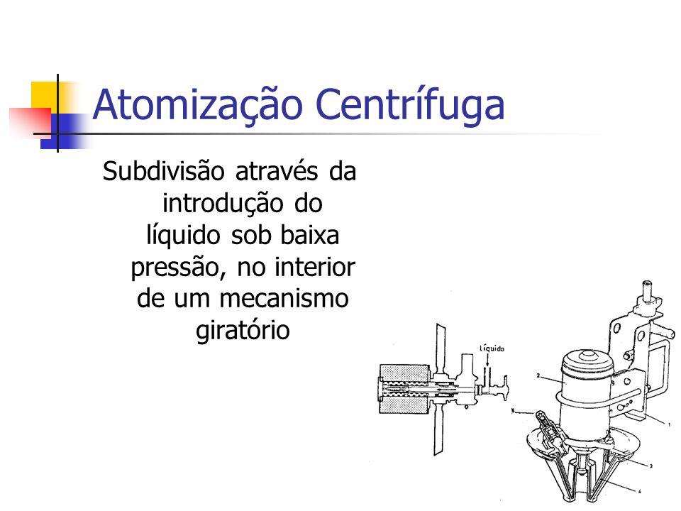 Atomização Centrífuga