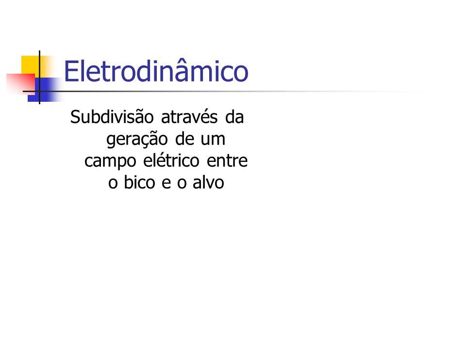 Eletrodinâmico Subdivisão através da geração de um campo elétrico entre o bico e o alvo