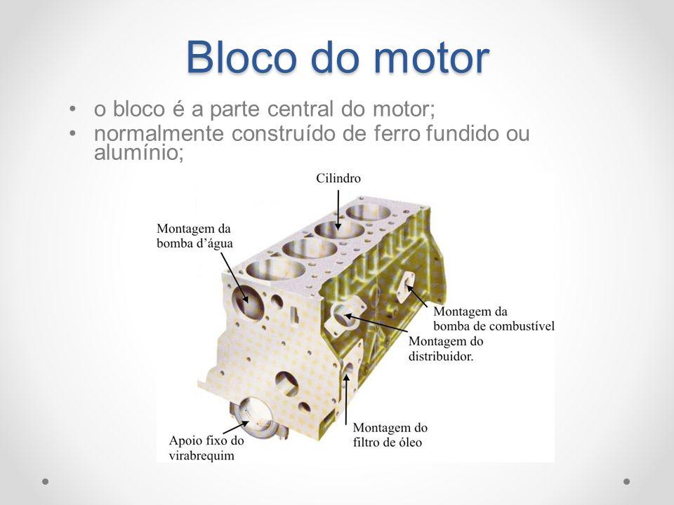 Bloco do motor o bloco é a parte central do motor;