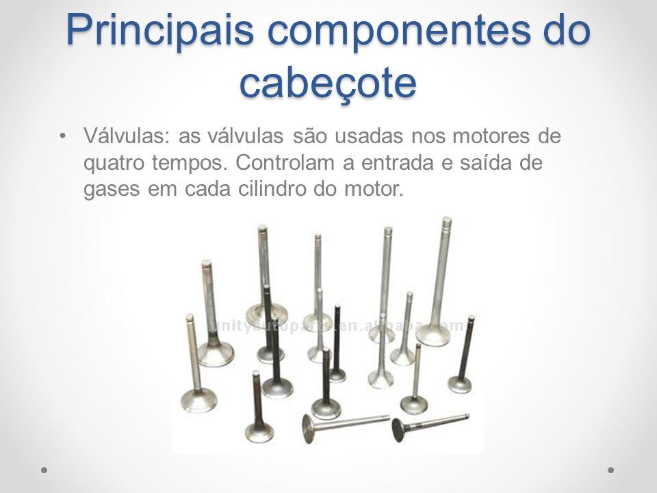 Principais componentes do cabeçote