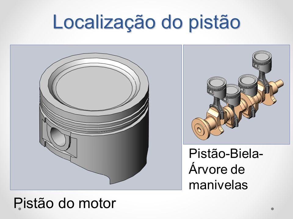 Localização do pistão Pistão-Biela-Árvore de manivelas Pistão do motor