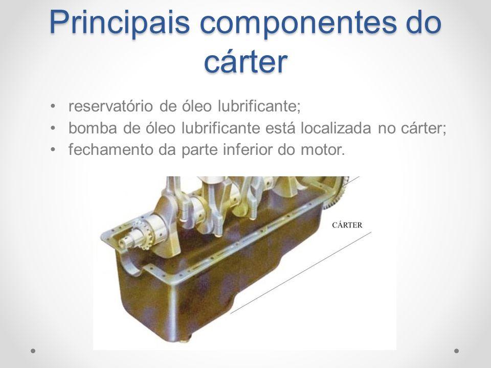 Principais componentes do cárter